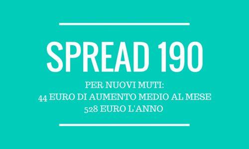 Spread a 190: quanto ci costa